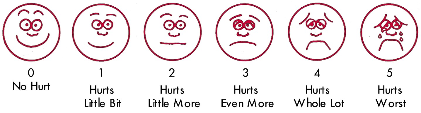 pain scale image
